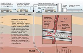 Fracking_pulse